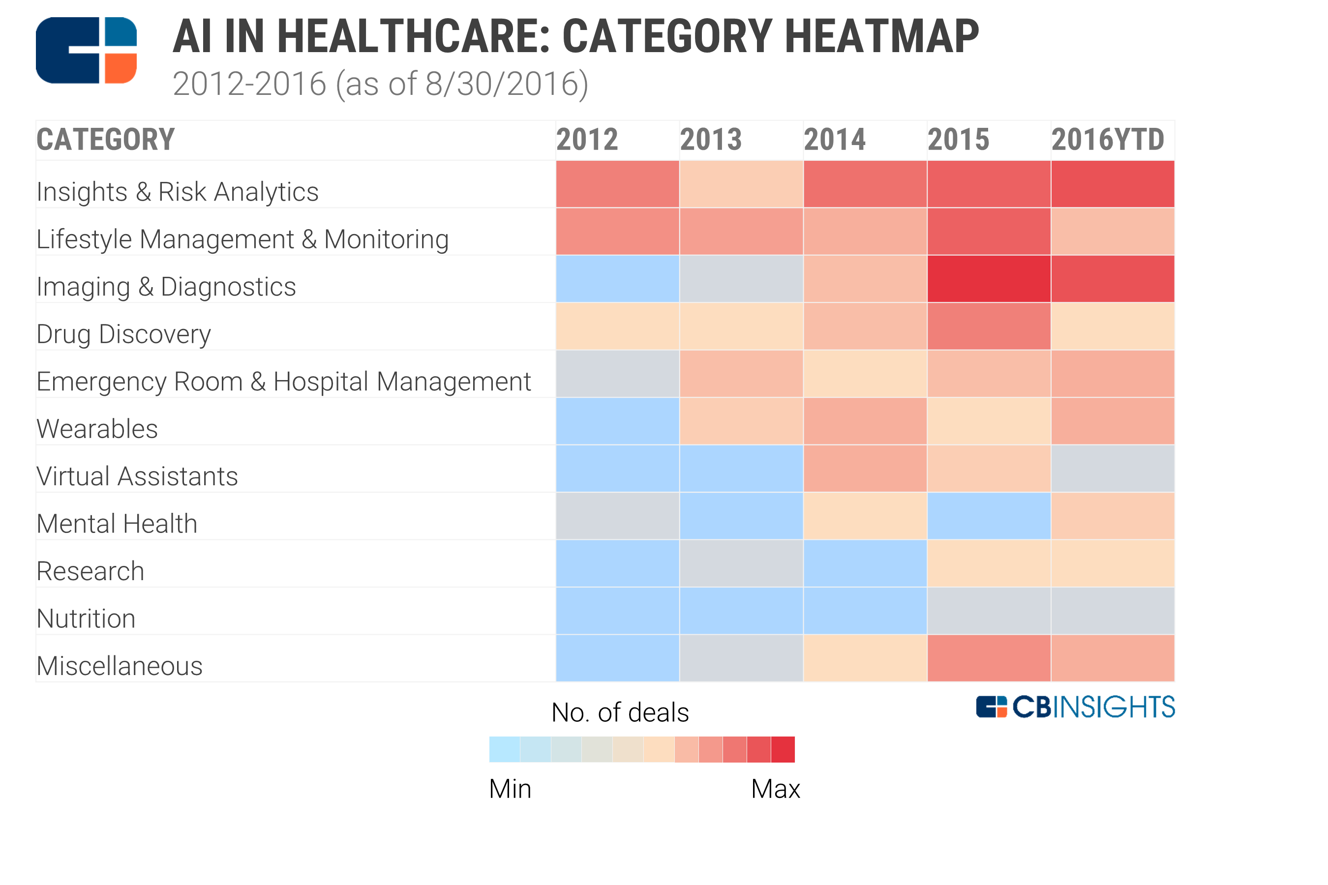 AI_health_heatmap