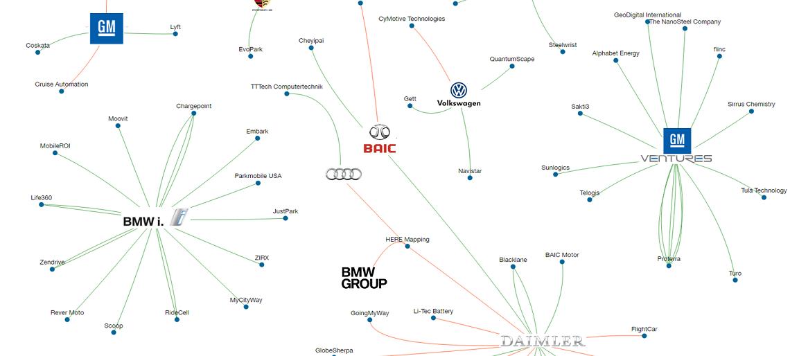 auto-corporates-bsg-sep-2016-header