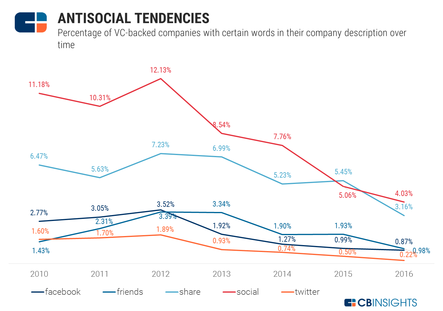antisocial_tendencies1