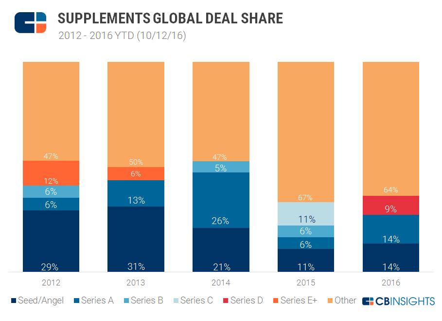 deal share2