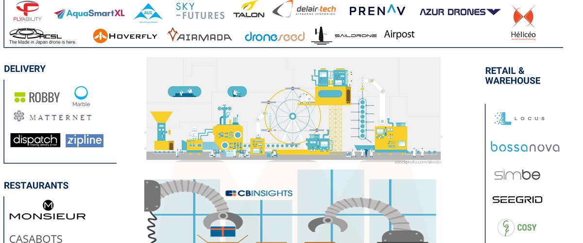 enterprise_robots_map_featured_1