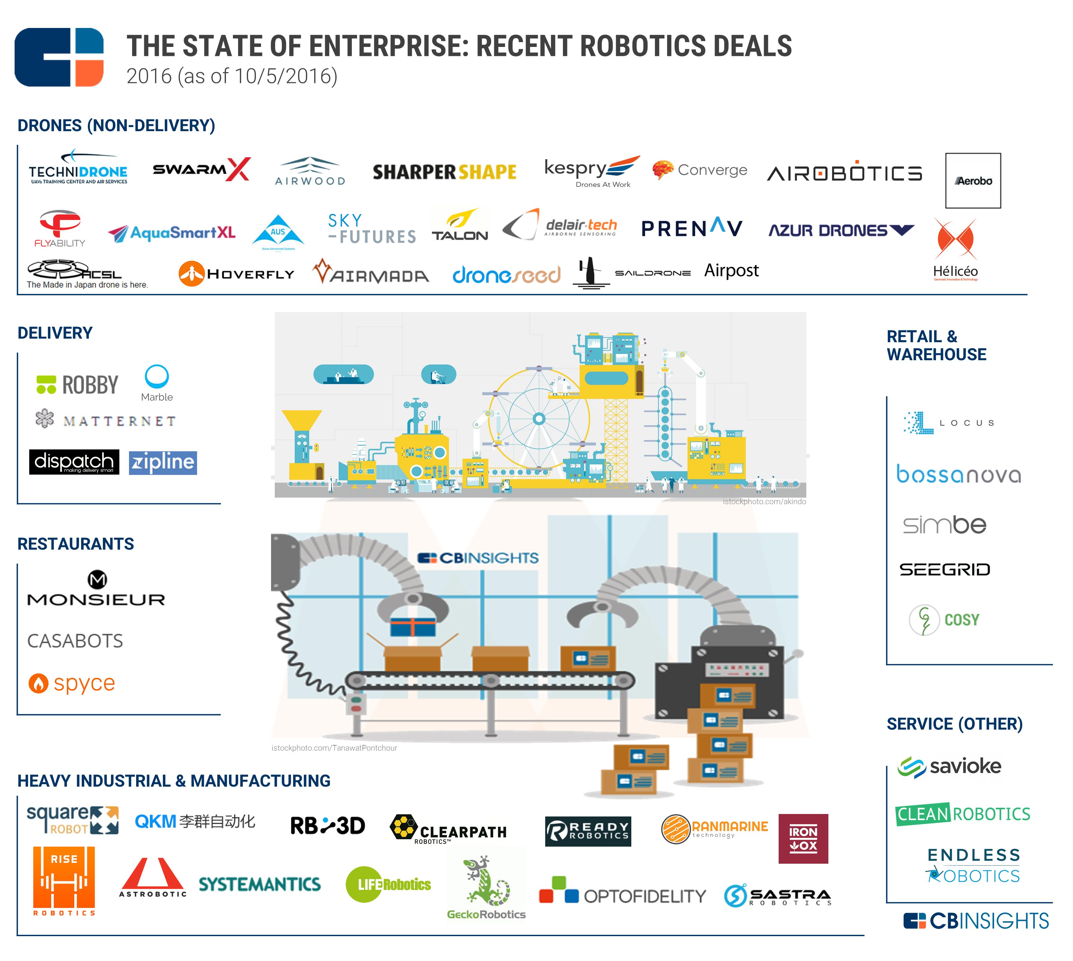 enterprise_robots_map_q3-16_1