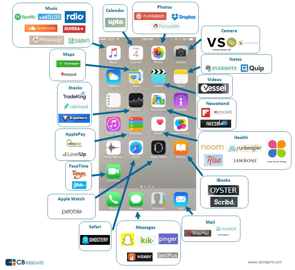 ios 8 Infographic BW 2015