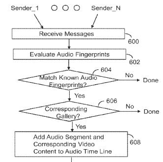 Audiofingerprinting
