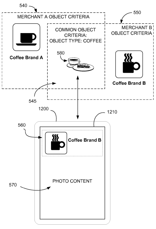 Object Recognition Photo Filters (20160203586)3