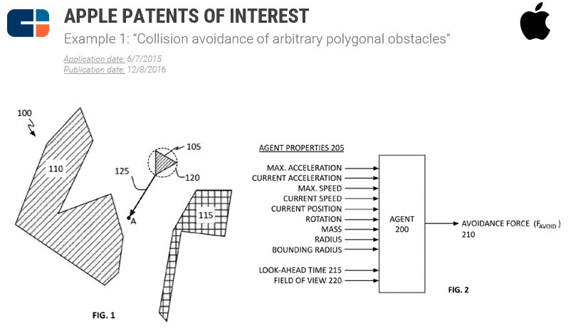 3-vehicle-patents