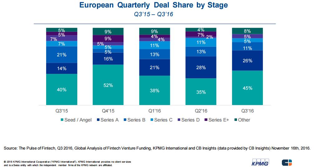 DealShare_European_Fintech_Q3-16_v2