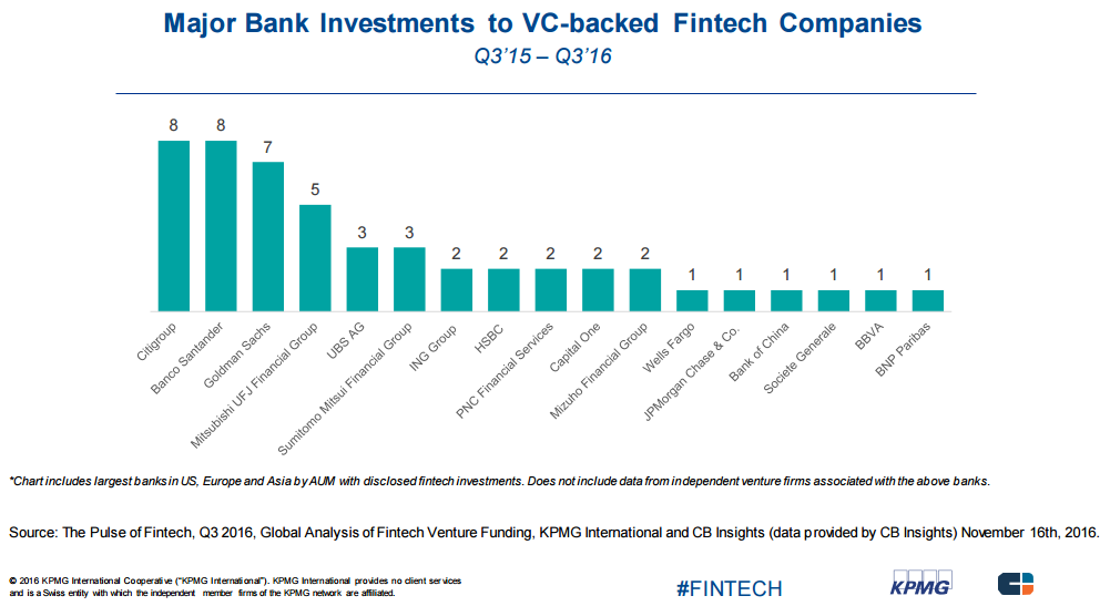 Fintech_Banks_Q316_v2