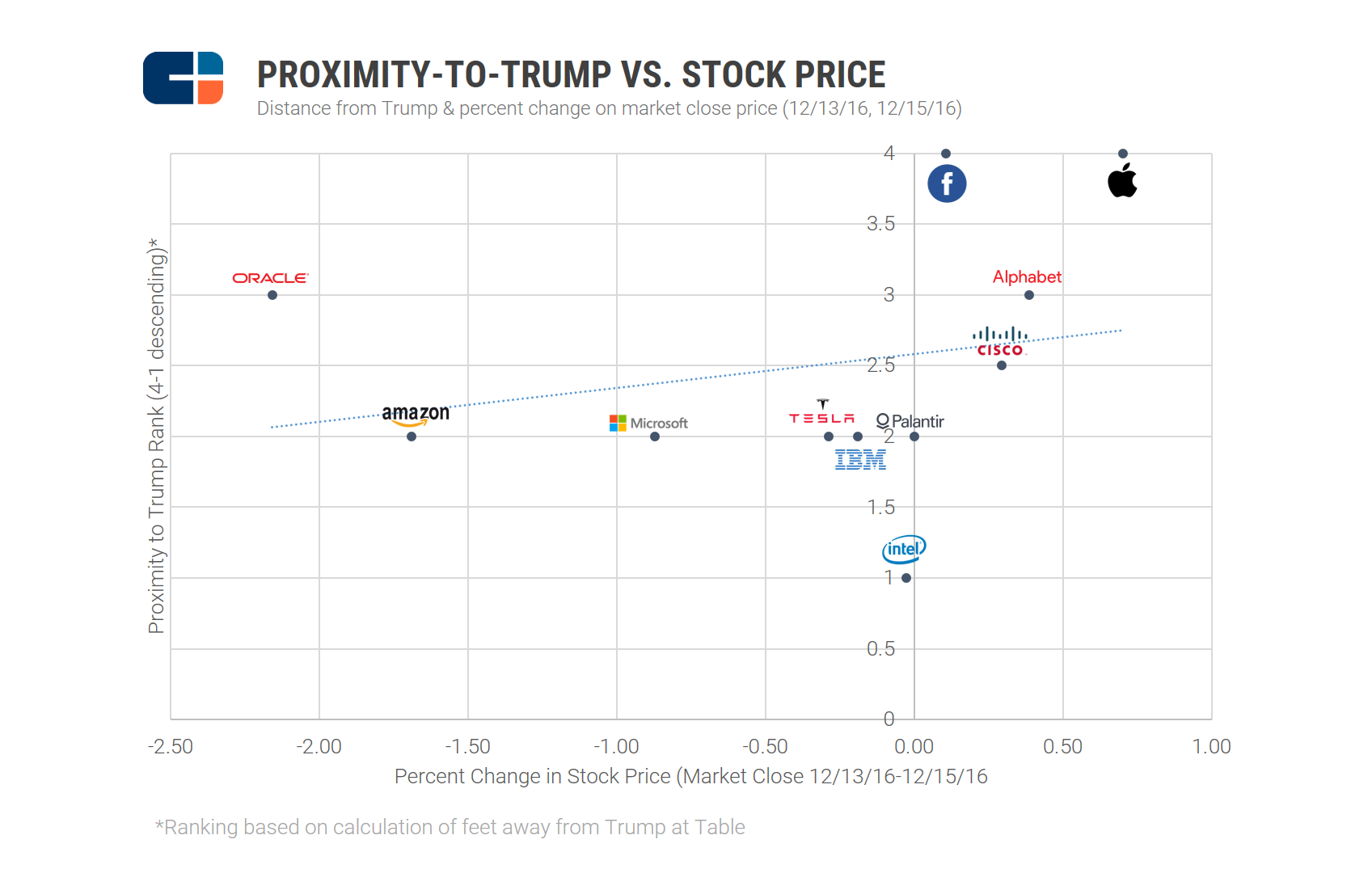 Trump Companies intheroom stockprice4