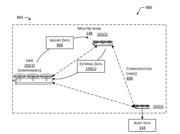amazon mesh network