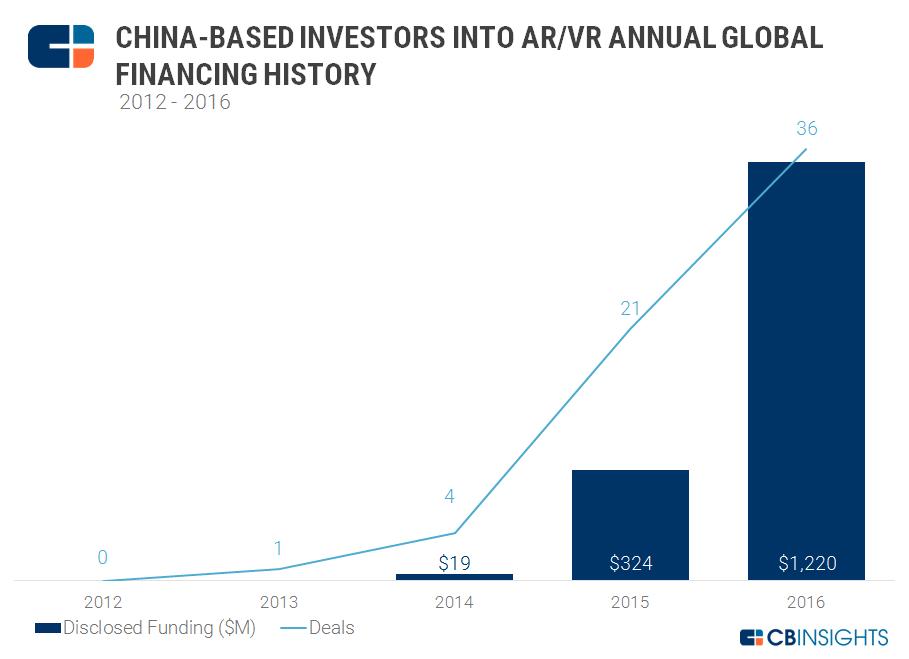 China Annual ARVR_final