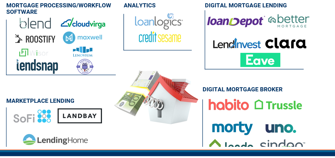 FEATURE.IMAGE_MortgageTech_12.2016__v3