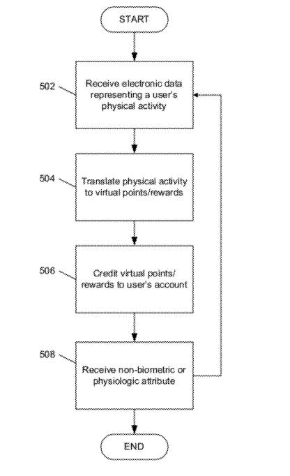 Virtual performance system img