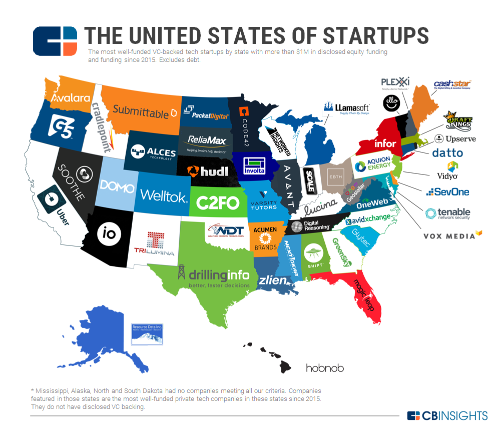 The United States Of Startups The Most WellFunded Tech Startup - Us state map