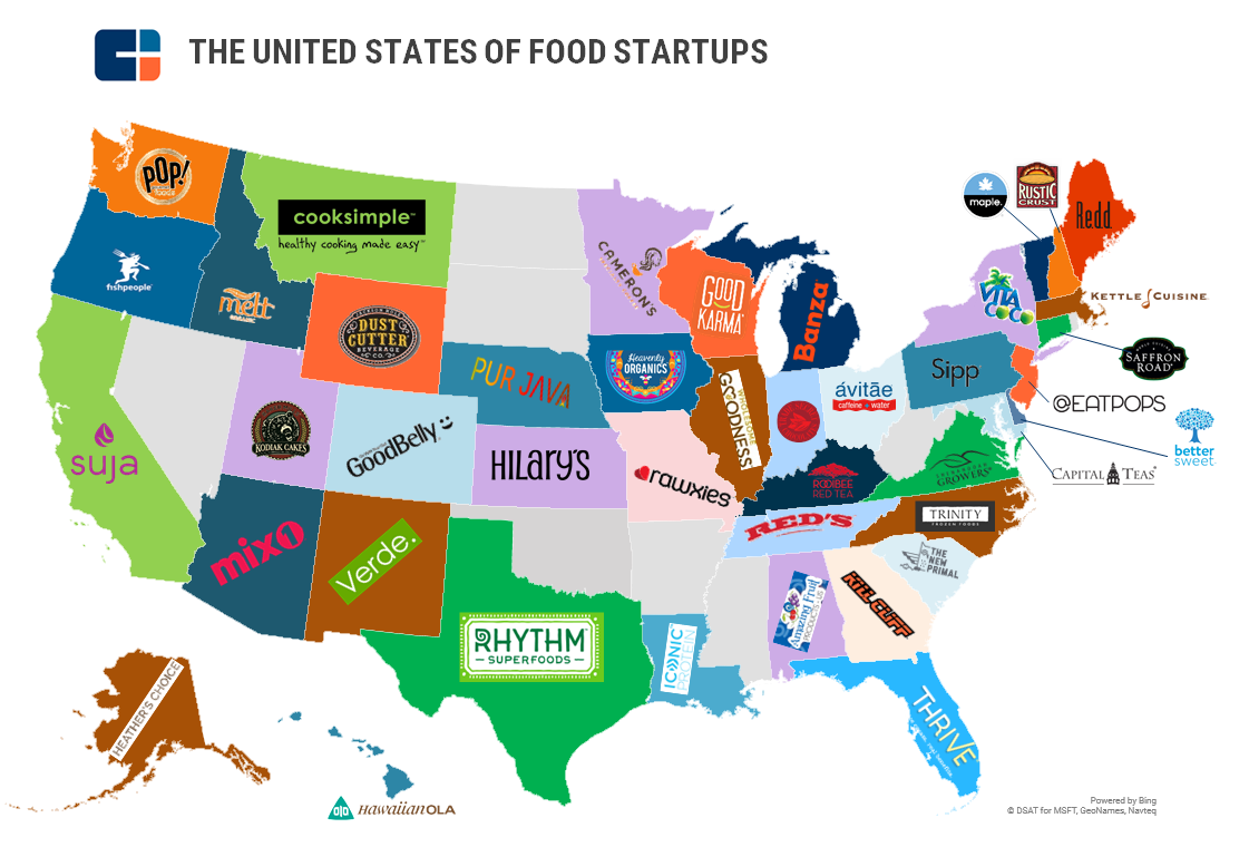 The united states of food the most well funded food beverage 31417 usa of food sciox Image collections