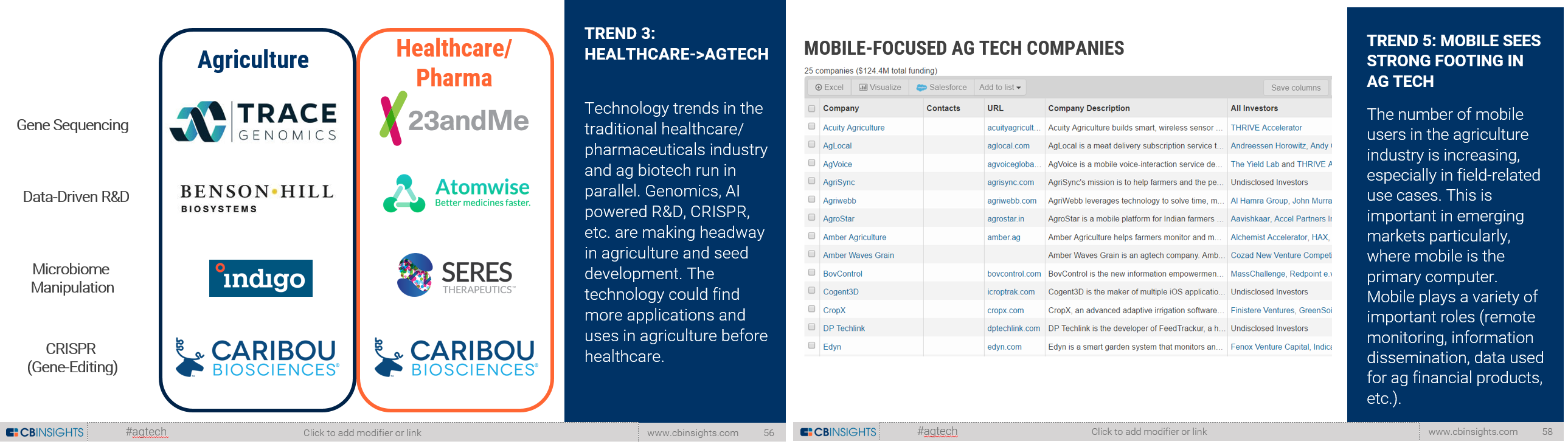 ag tech trends webinar