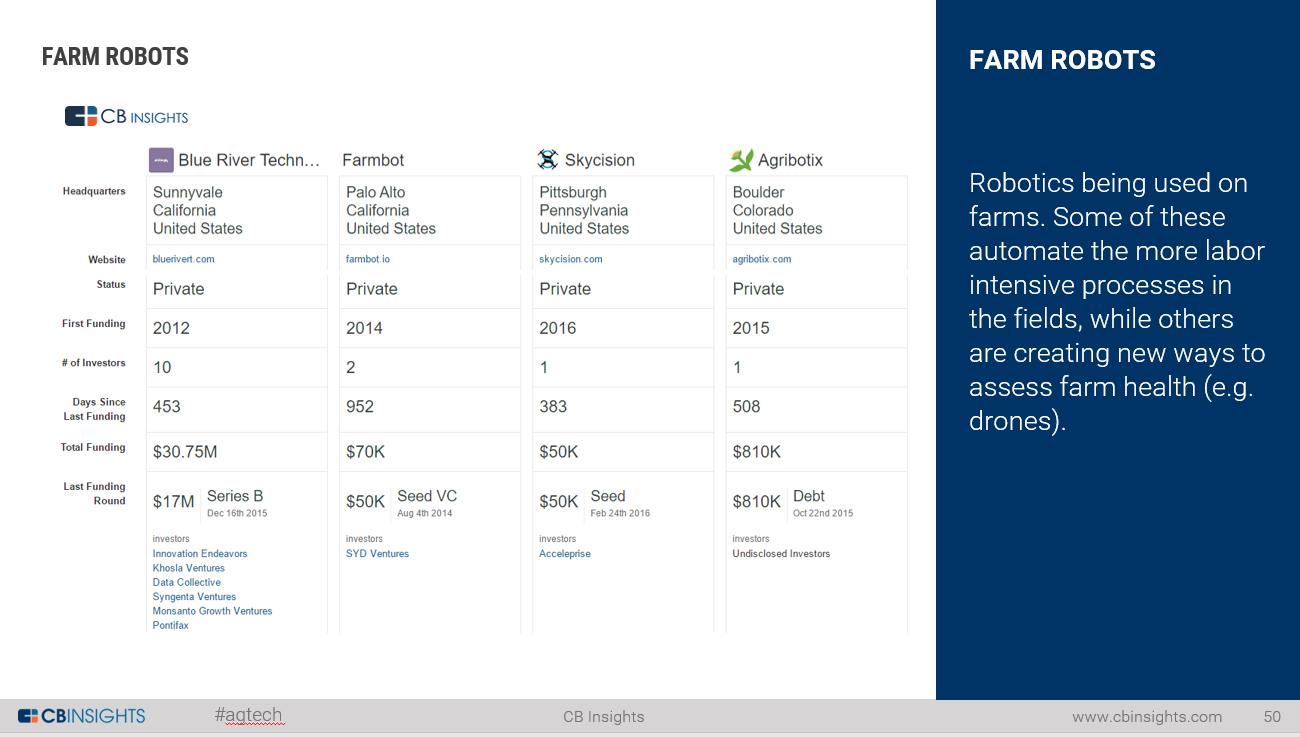 agtech farm robots webinar