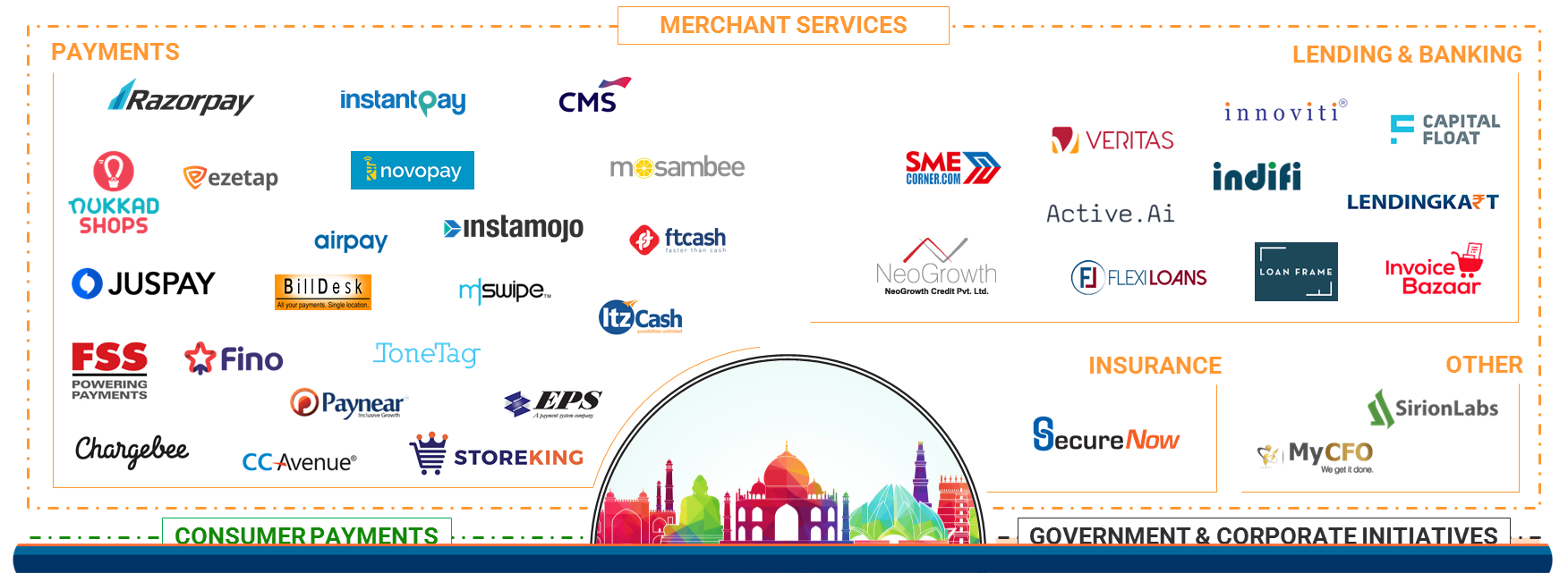 2017.03.29 India Fintech Market Map Featured v2