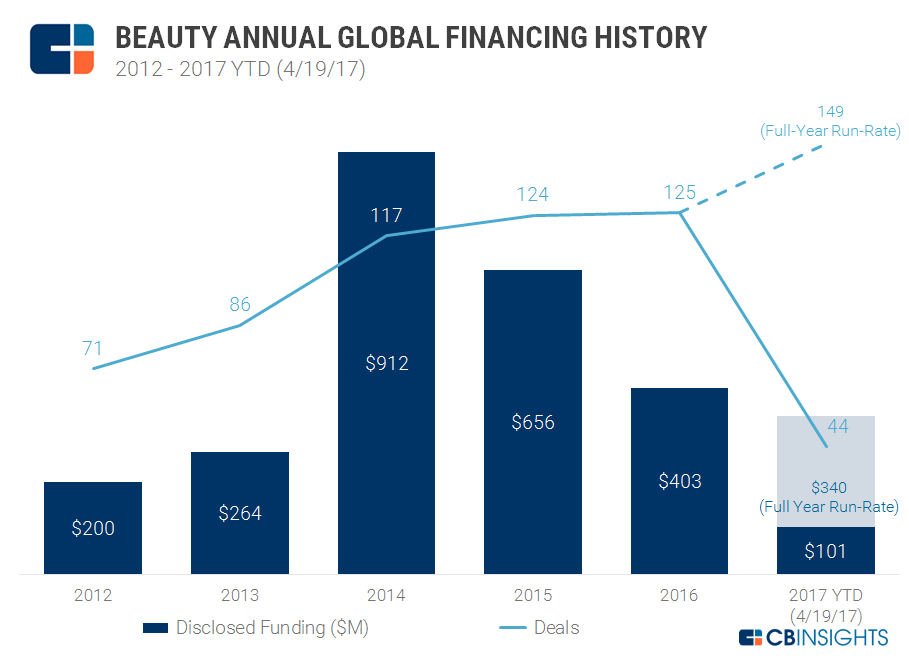 4.21 Beauty Funding Annual