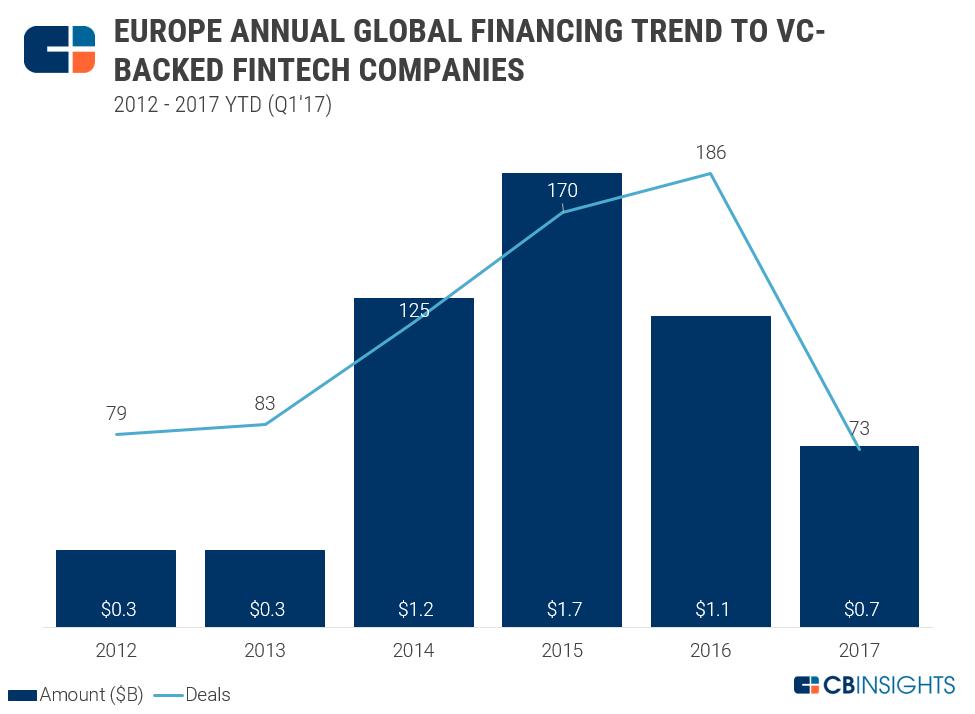 europefintechfunding1