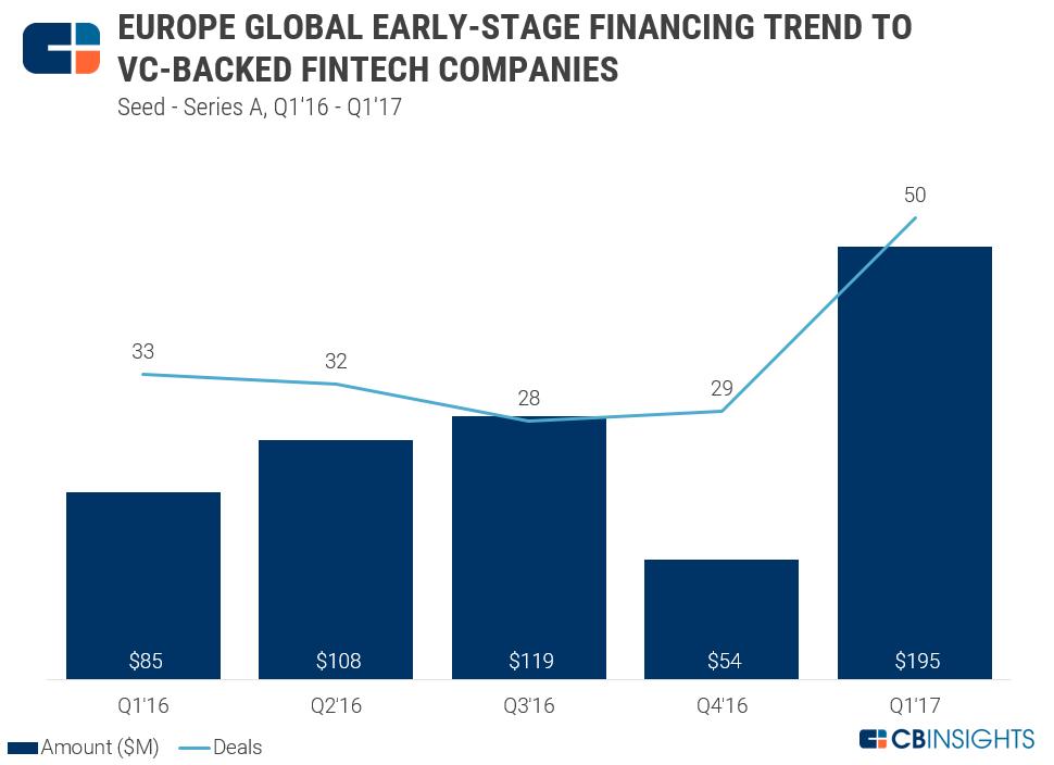 europefintechfunding3