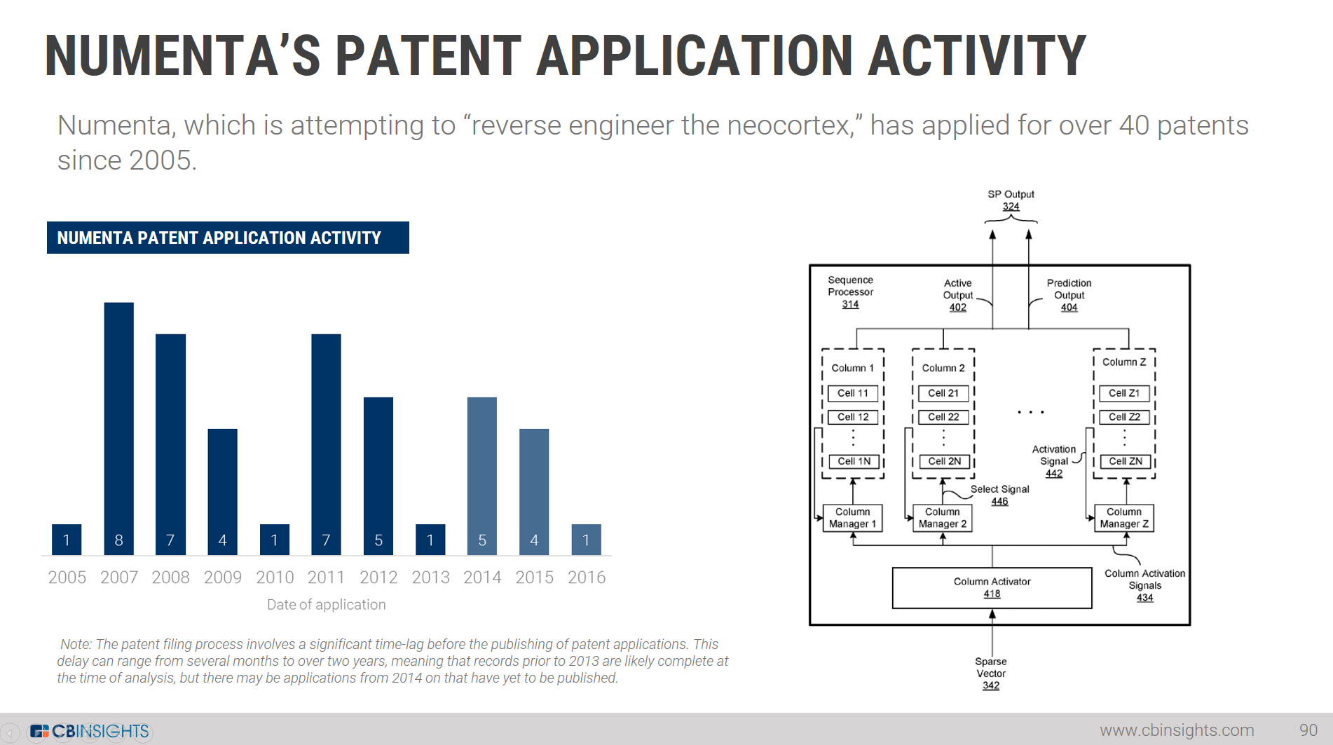 numenta patents