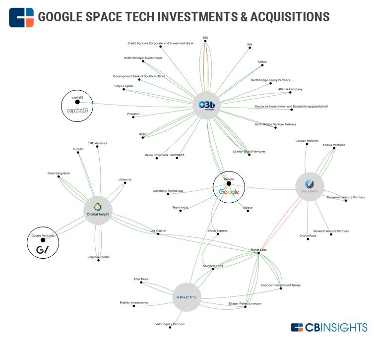 2017.05.01 Space Tech Google BSG