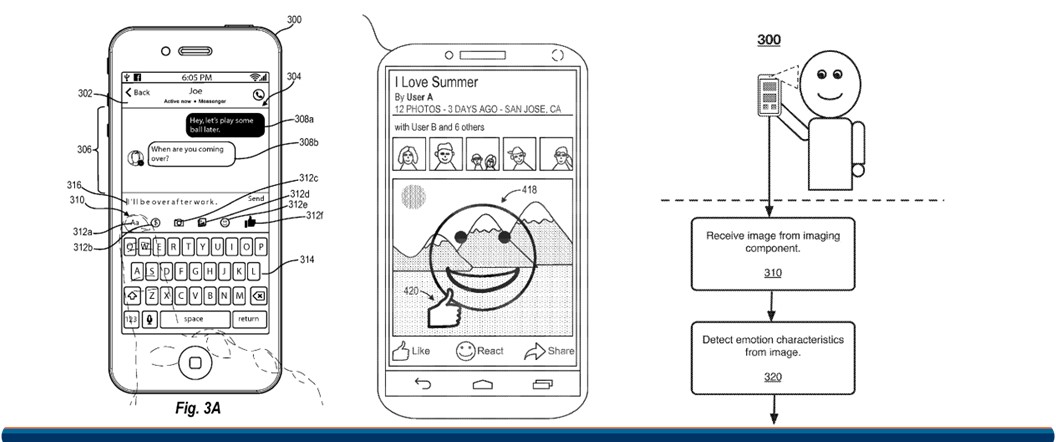 CBI FB emotions patents cover img