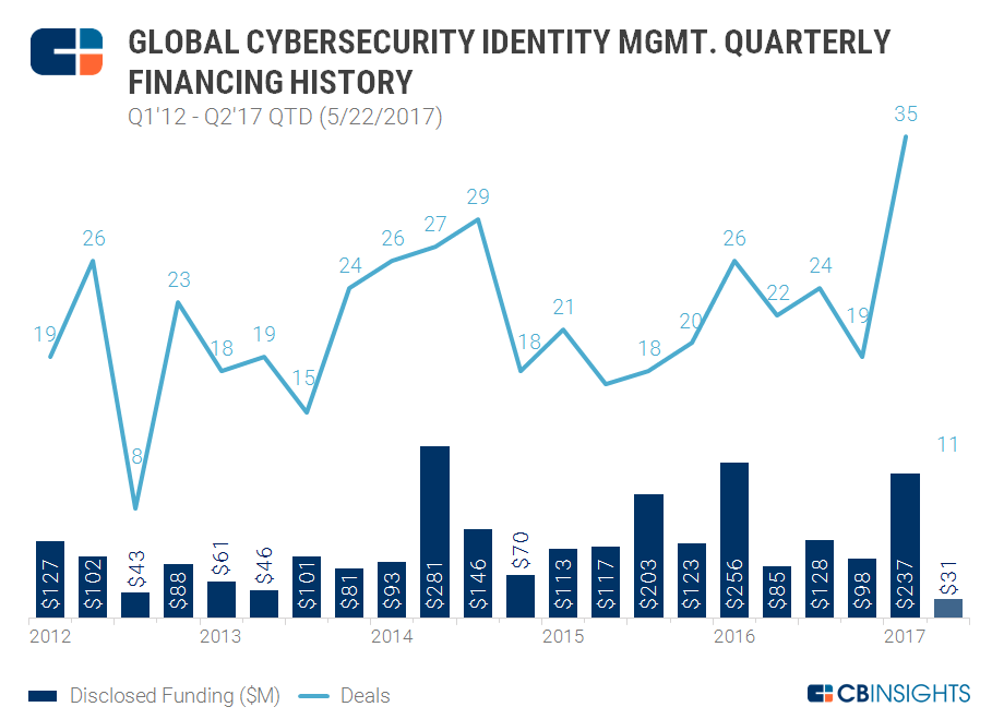 Cybersecurity IM Quarterly 1