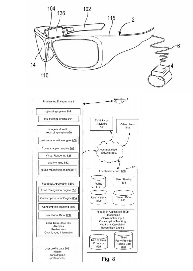 Microsoft ar diet glasses flowchart pic