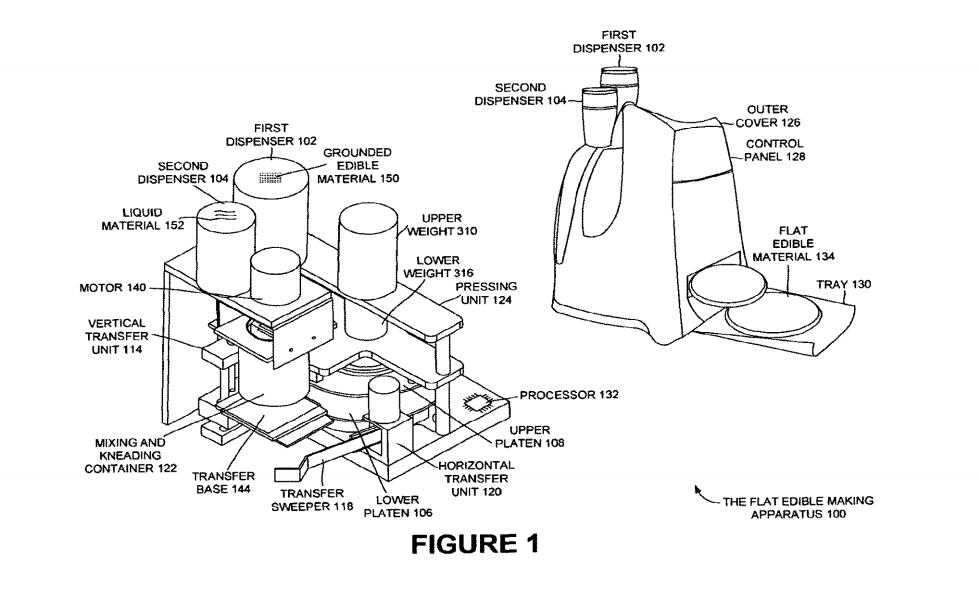 Roti machine patent image
