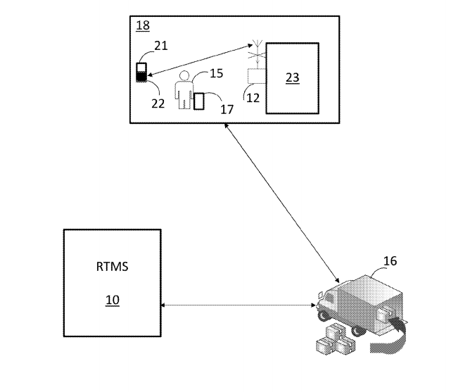 Walmart IoT patent