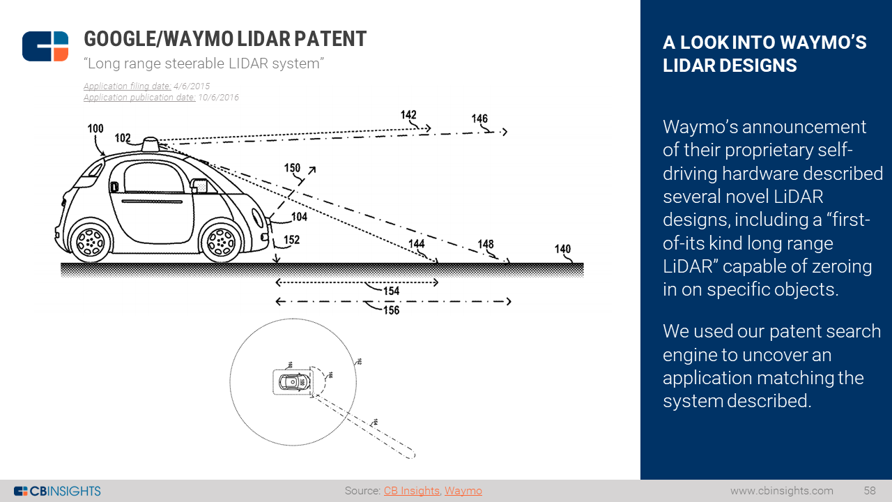 12-auto-tech-lidarpatents