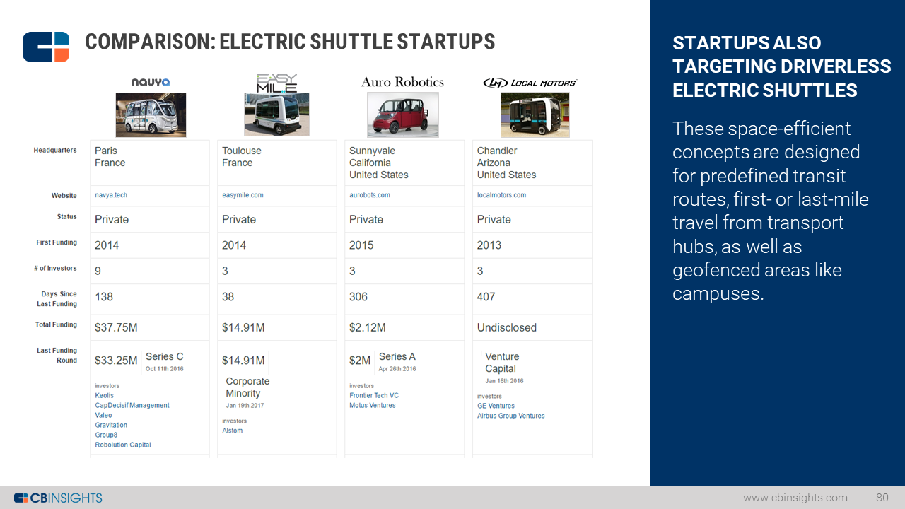 21-auto-tech-shuttles