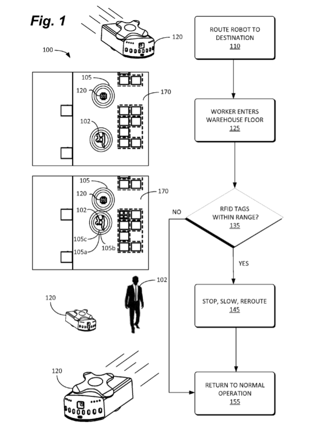 AMZN patent human robot interaction