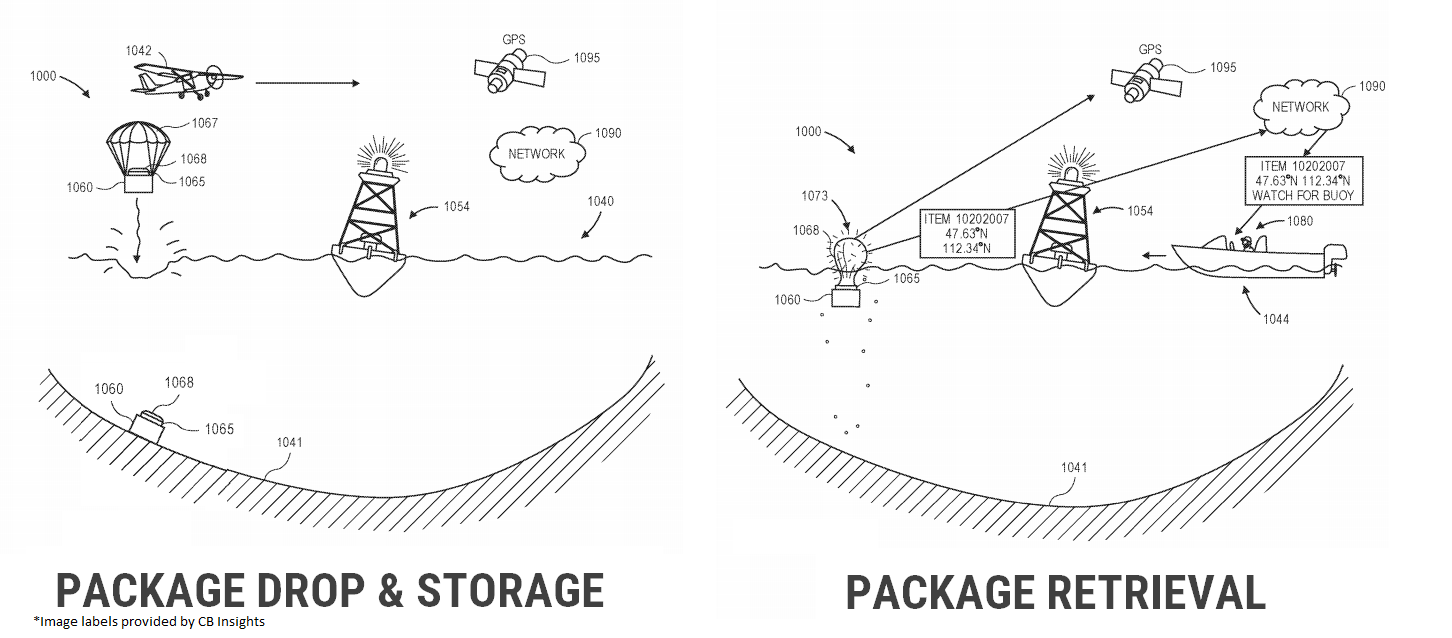 CBI Label Amazon package storage pickup in lake