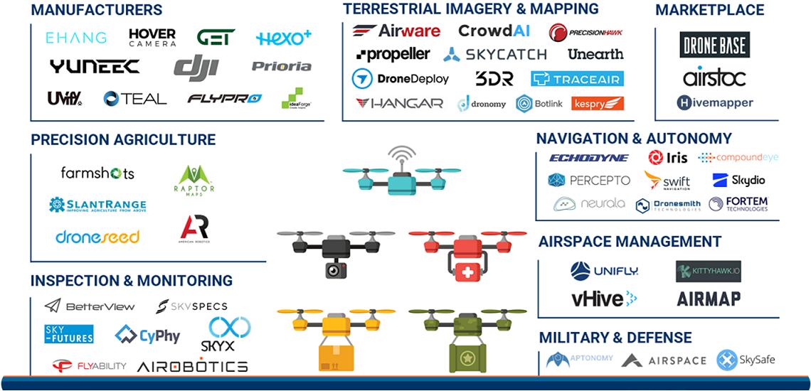 Drones Maket Map Header (W Bar)