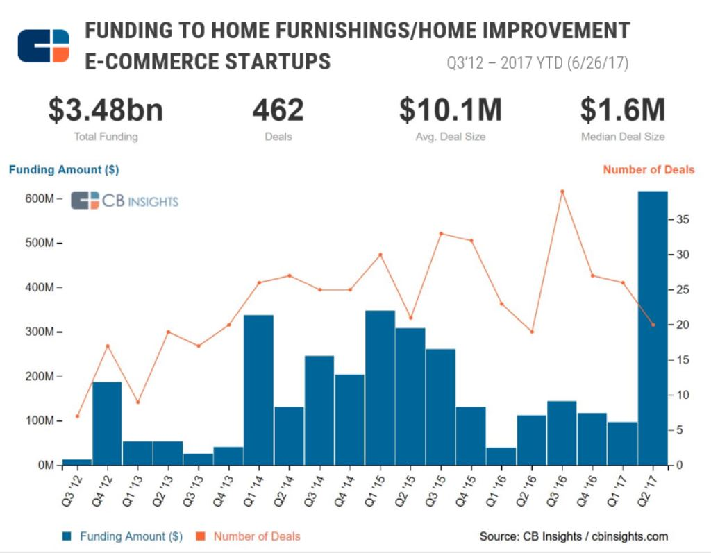 ecomm-home-furnishing